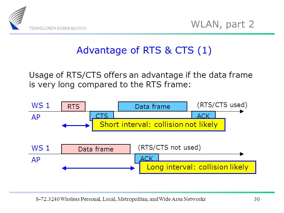 WLAN, part 2 S-72.3240 Wireless Personal, Local, Metropolitan, and Wide Area Networks30 Advantage of RTS & CTS (1) Usage of RTS/CTS offers an advantag
