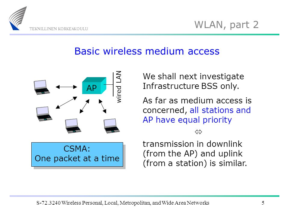 WLAN, part 2 S-72.3240 Wireless Personal, Local, Metropolitan, and Wide Area Networks5 Basic wireless medium access AP We shall next investigate Infra