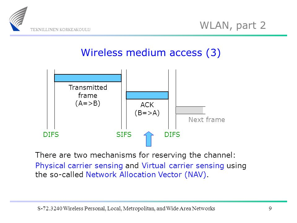WLAN, part 2 S-72.3240 Wireless Personal, Local, Metropolitan, and Wide Area Networks10 Wireless medium access (4) DIFSSIFSDIFS ACK (B=>A) Transmitted frame (A=>B) Physical carrier sensing means that the physical layer (PHY) informs the MAC layer when a frame has been detected.