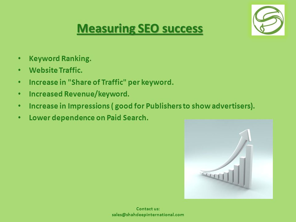 Contact us: sales@shahdeepinternational.com Measuring SEO success Keyword Ranking.