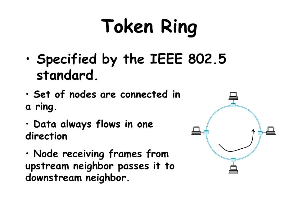 Priorities in 802.5 802.5 supports priorities -- token has 3 bit priority field.