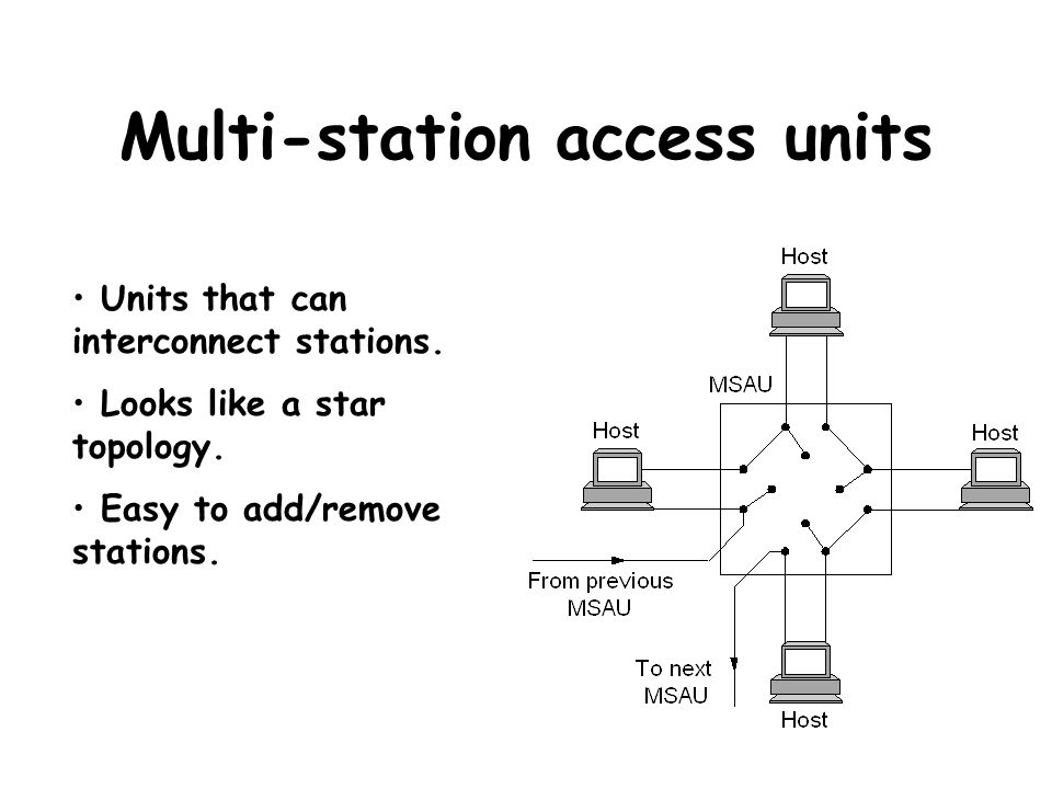 Multi-station access units Units that can interconnect stations. Looks like a star topology. Easy to add/remove stations.