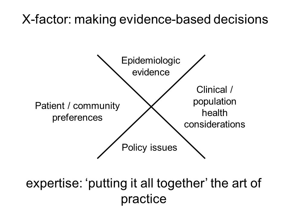 EBP Step 4: AGGREGATE the relevant information & make an evidence-based decision:' the X-factor ©