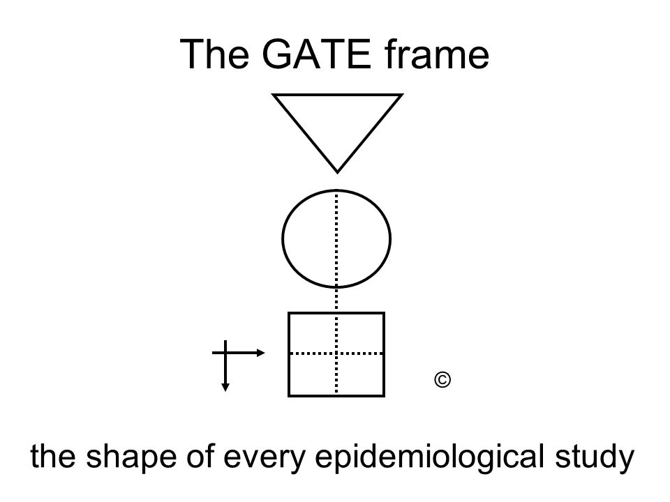 GATE Graphic Approach To Epidemiology Graphic Appraisal Tool for Epidemiology Graphic Architectural Tool for Epidemiology www.epiq.co.nz
