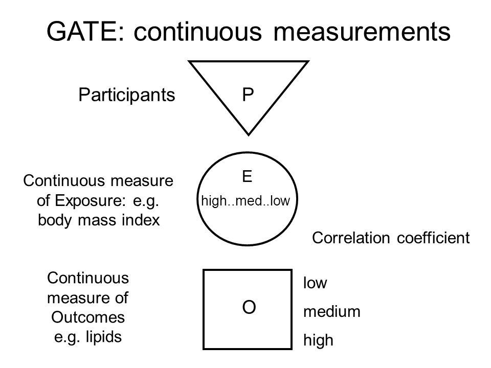 P Comparison E1E1 C E2E2 E3E3 Multiple Exposure categories Multiple Outcome categories GATE: multiple categories Participants
