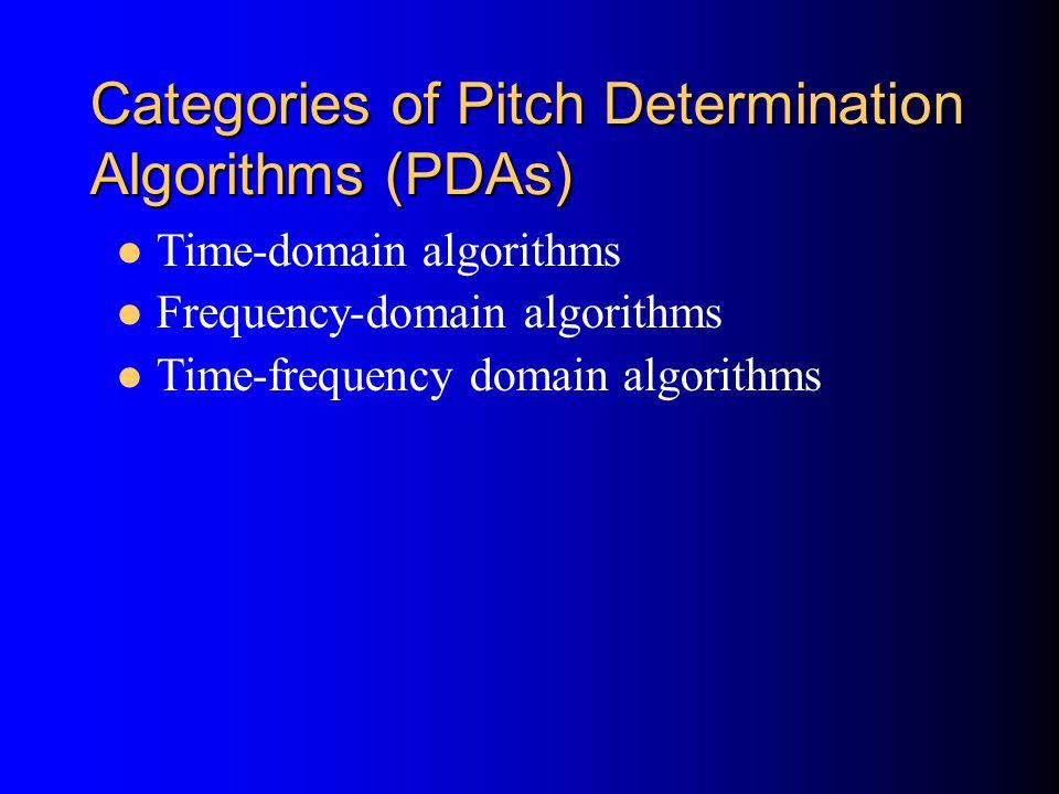 Computational Auditory Scene Analysis (CASA) Automatic music transcription Speech coding, analysis, speaker verification and language identification.