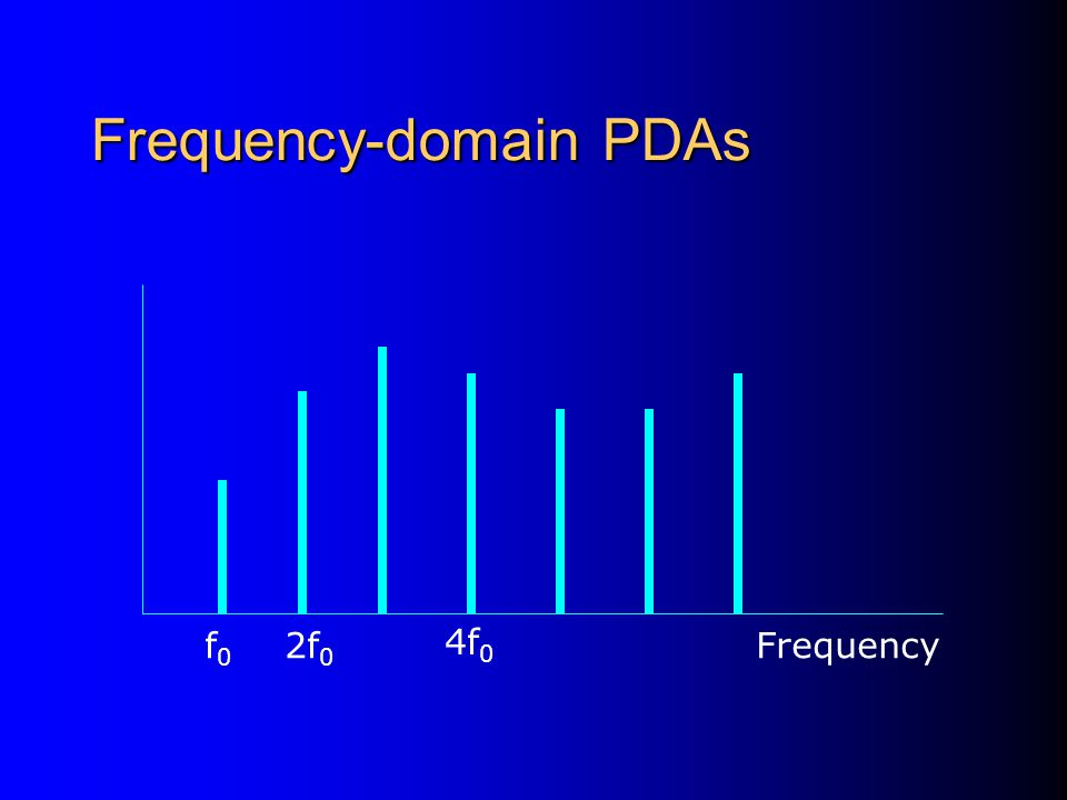 Time-domain PDAs