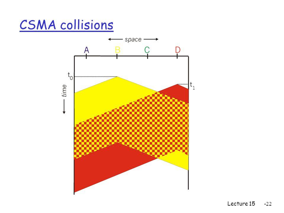 Lecture 15-22 CSMA collisions
