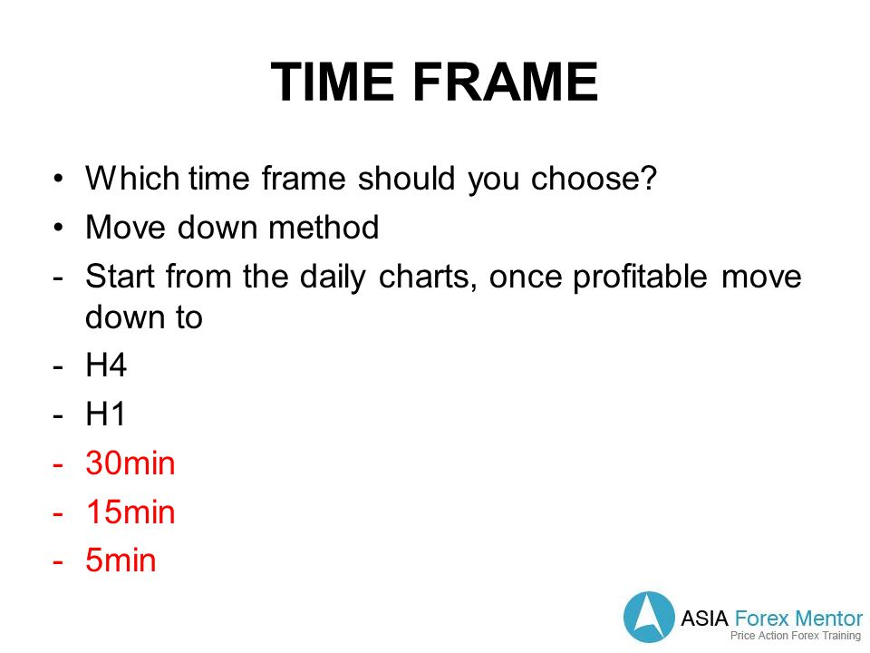 Which time frame should you choose.