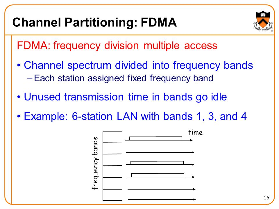 16 Channel Partitioning: FDMA FDMA: frequency division multiple access Channel spectrum divided into frequency bands –Each station assigned fixed frequency band Unused transmission time in bands go idle Example: 6-station LAN with bands 1, 3, and 4 frequency bands time