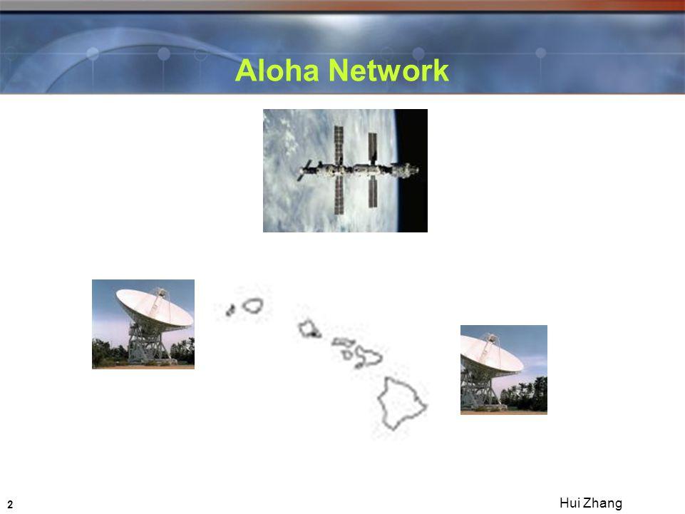 2 Hui Zhang Aloha Network