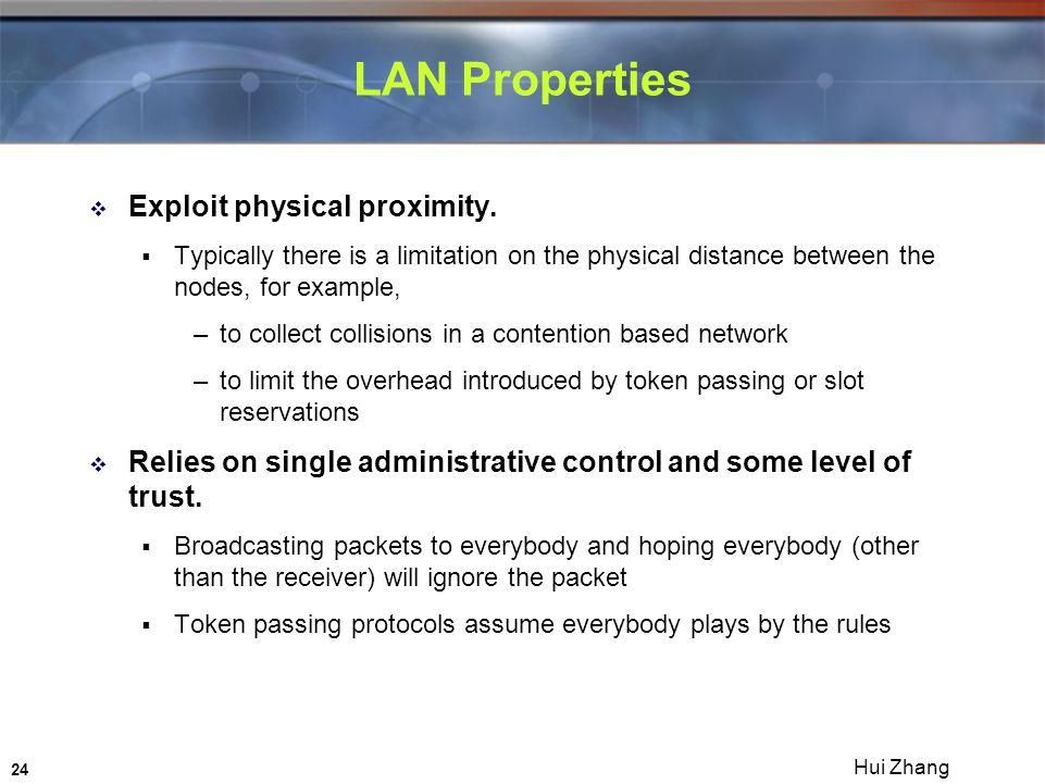 24 Hui Zhang LAN Properties  Exploit physical proximity.