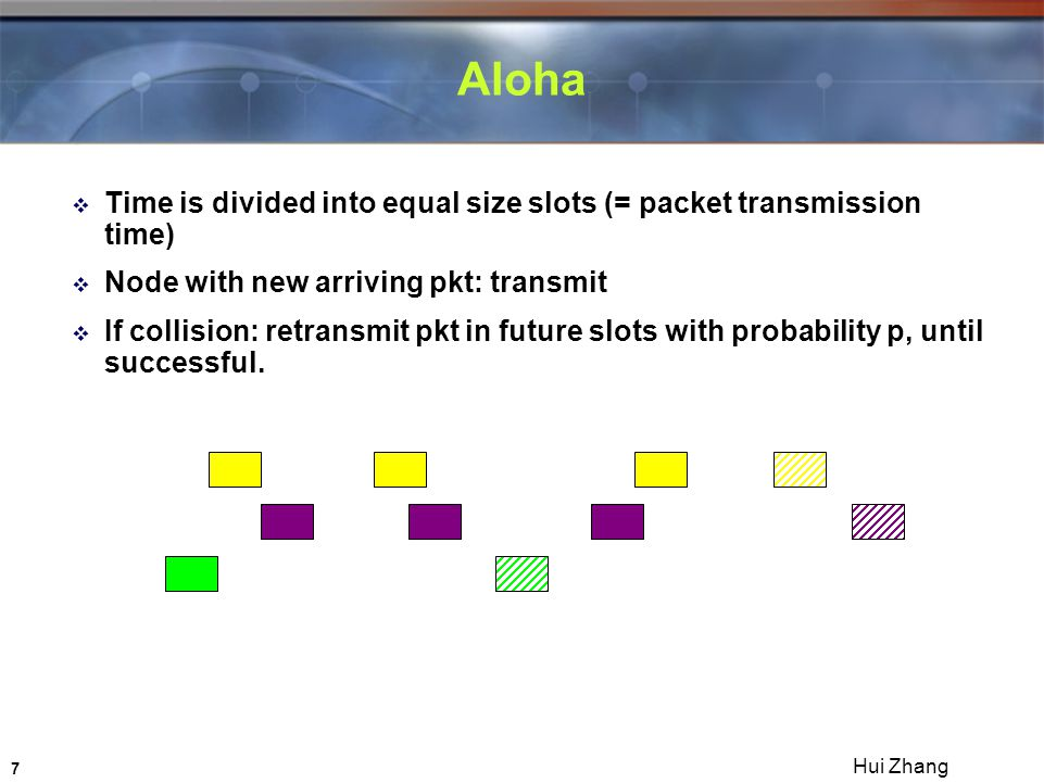7 Hui Zhang Aloha  Time is divided into equal size slots (= packet transmission time)  Node with new arriving pkt: transmit  If collision: retransmit pkt in future slots with probability p, until successful.