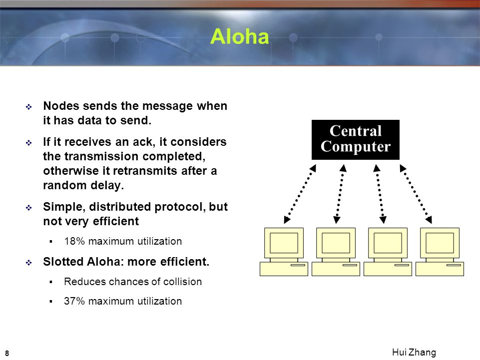 8 Hui Zhang Aloha  Nodes sends the message when it has data to send.