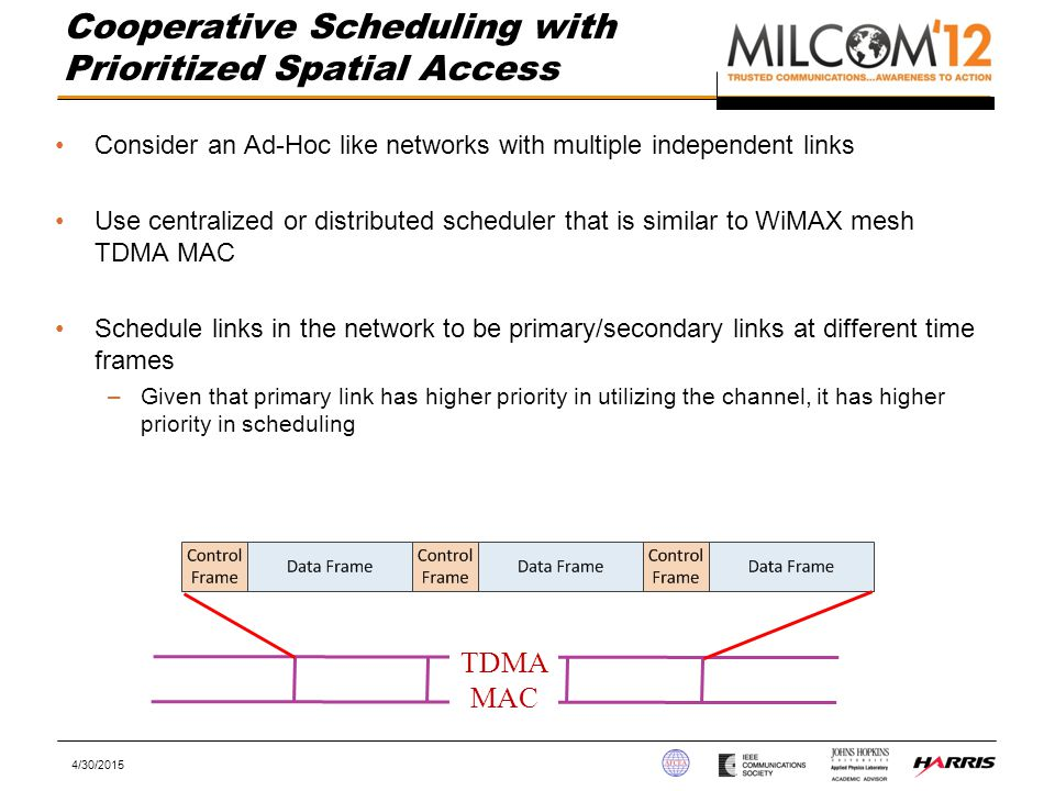Consider an Ad-Hoc like networks with multiple independent links Use centralized or distributed scheduler that is similar to WiMAX mesh TDMA MAC Schedule links in the network to be primary/secondary links at different time frames –Given that primary link has higher priority in utilizing the channel, it has higher priority in scheduling Cooperative Scheduling with Prioritized Spatial Access 4/30/2015 TDMA MAC