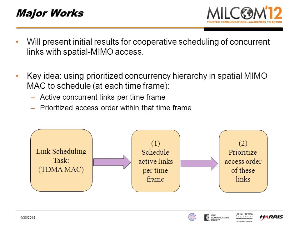 Will present initial results for cooperative scheduling of concurrent links with spatial-MIMO access.