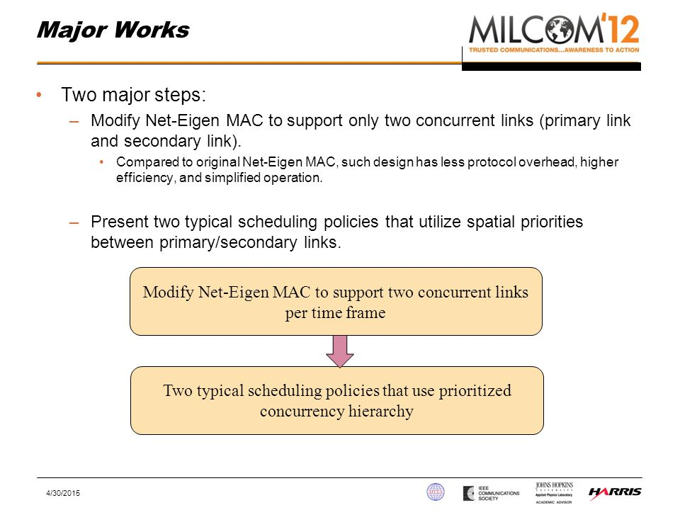 Discussions 4/30/2015 This study uses spatial MIMO access as underlying MAC protocol to enable concurrent links in the network Our design schedules concurrent links according to prioritized concurrency hierarchy in spatial MIMO MAC.