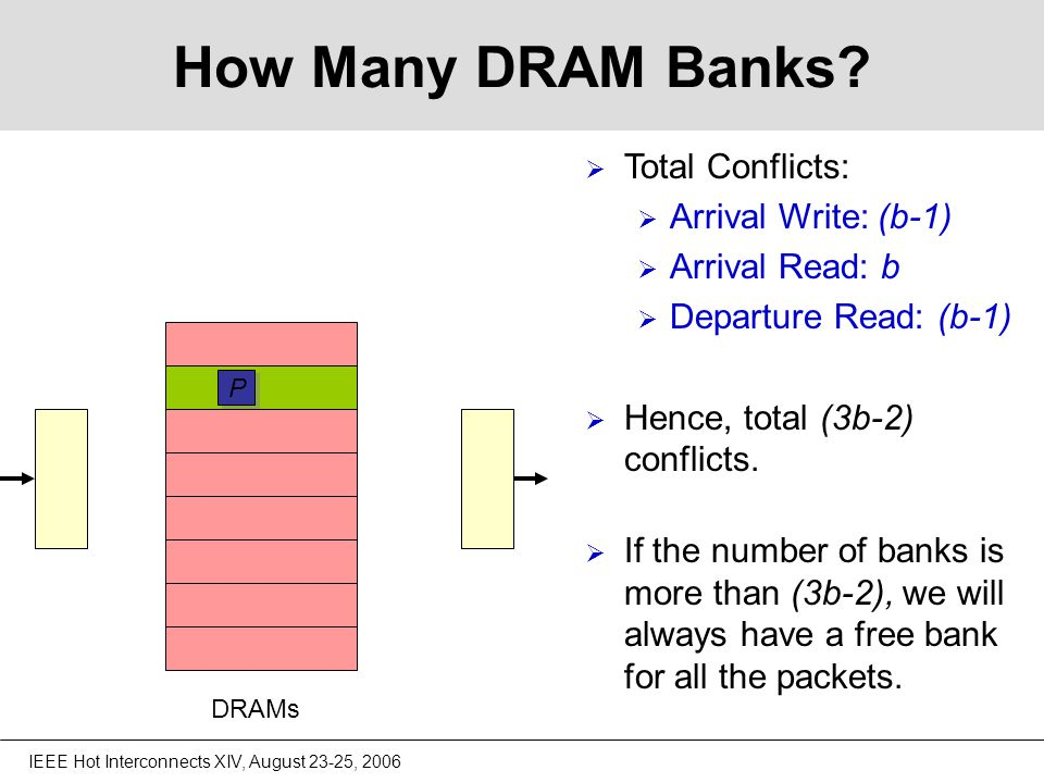 IEEE Hot Interconnects XIV, August 23-25, 2006 How Many DRAM Banks.