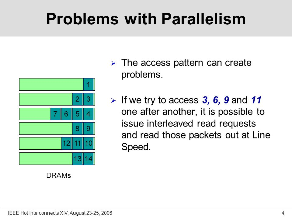 IEEE Hot Interconnects XIV, August 23-25, 20064 Problems with Parallelism  The access pattern can create problems.