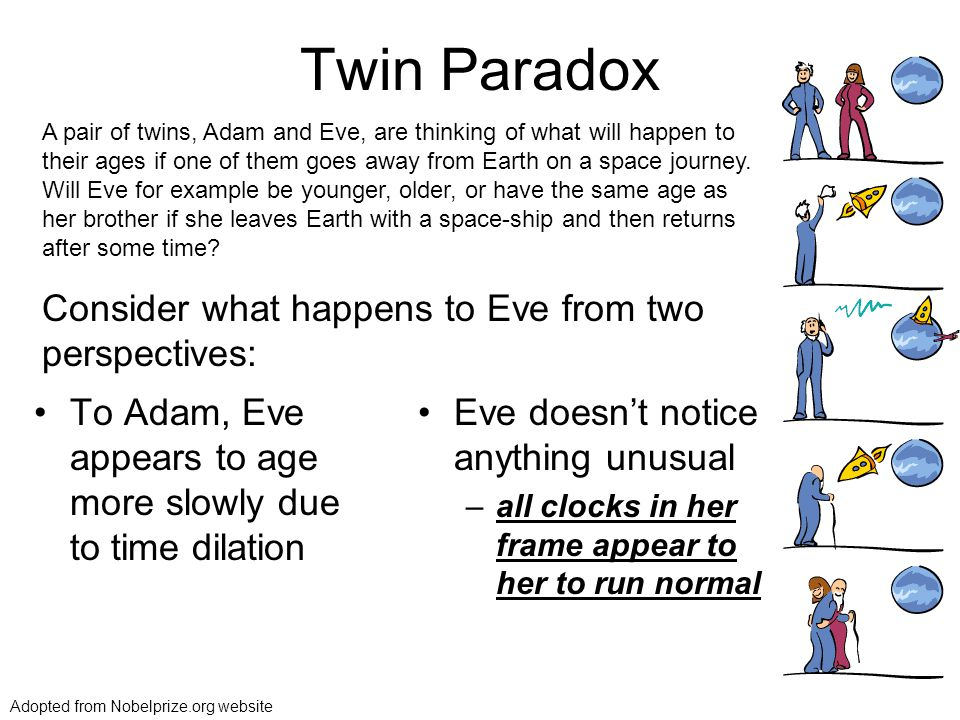 Twin Paradox To Adam, Eve appears to age more slowly due to time dilation Eve doesn't notice anything unusual –all clocks in her frame appear to her to run normal Consider what happens to Eve from two perspectives: A pair of twins, Adam and Eve, are thinking of what will happen to their ages if one of them goes away from Earth on a space journey.