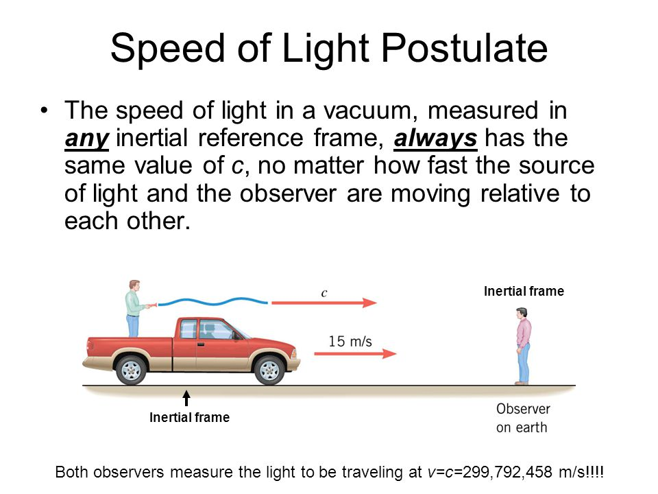 Speed of Light Postulate The speed of light in a vacuum, measured in any inertial reference frame, always has the same value of c, no matter how fast the source of light and the observer are moving relative to each other.