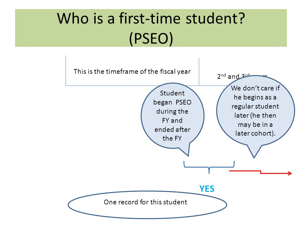 Who is a first-time student.