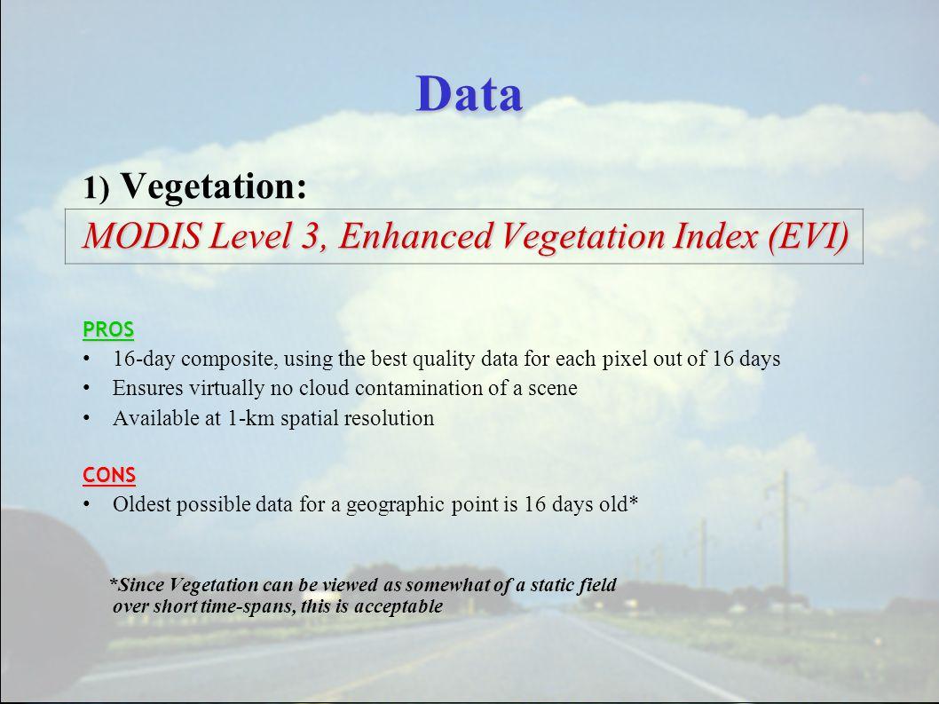 Data 1) Vegetation: MODIS Level 3, Enhanced Vegetation Index (EVI) PROS 16-day composite, using the best quality data for each pixel out of 16 days En