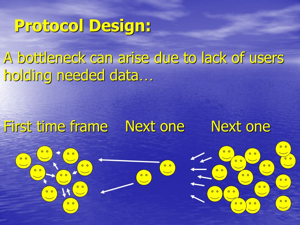 A bottleneck can arise due to lack of users holding needed data … Protocol Design: First time frame Next one