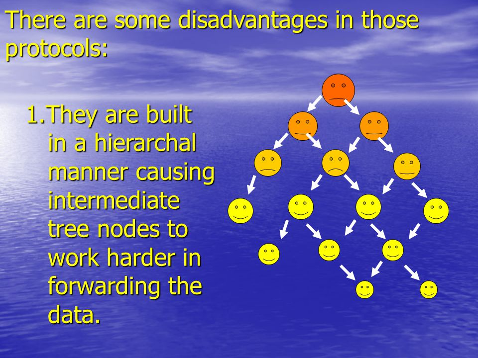 There are some disadvantages in those protocols: 1.They are built in a hierarchal manner causing intermediate tree nodes to work harder in forwarding the data.