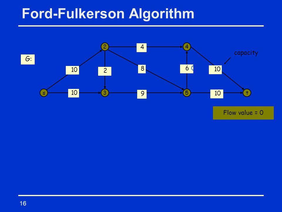 16 Ford-Fulkerson Algorithm s 2 3 4 5t 10 9 8 4 6 2 0 0 0 0 0 0 0 0 G: Flow value = 0 0 flow capacity