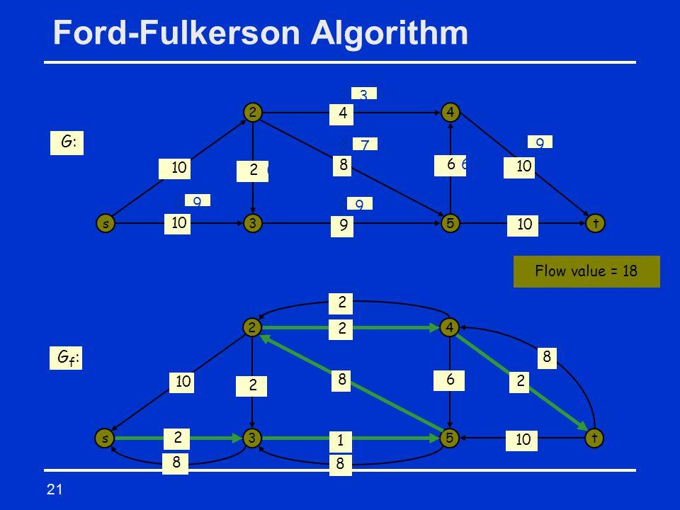 21 Ford-Fulkerson Algorithm s 2 3 4 5t 10 9 8 4 6 2 2 8 8 8 8 0 G: s 2 3 4 5t 6 2 G f : 10 8 6 8 8 2 2 1 2 8 2 X 9 7 9 X X 9 X X 3 Flow value = 18