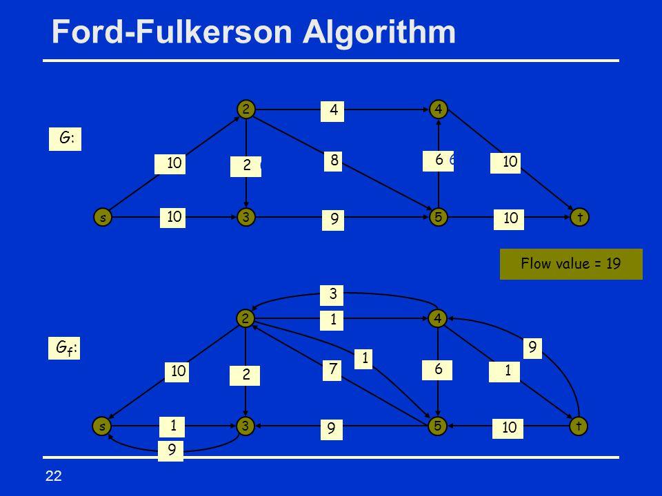 22 Ford-Fulkerson Algorithm s 2 3 4 5t 10 9 8 4 6 2 3 9 9 9 7 0 G: s 2 3 4 5t 1 9 1 1 6 2 G f : 10 7 6 9 9 3 1 Flow value = 19