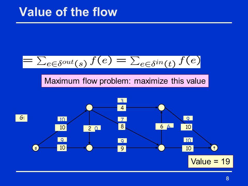8 Value of the flow st 10 9 8 4 6 2 3 9 9 9 7 0 G: 6 Value = 19 Maximum flow problem: maximize this value