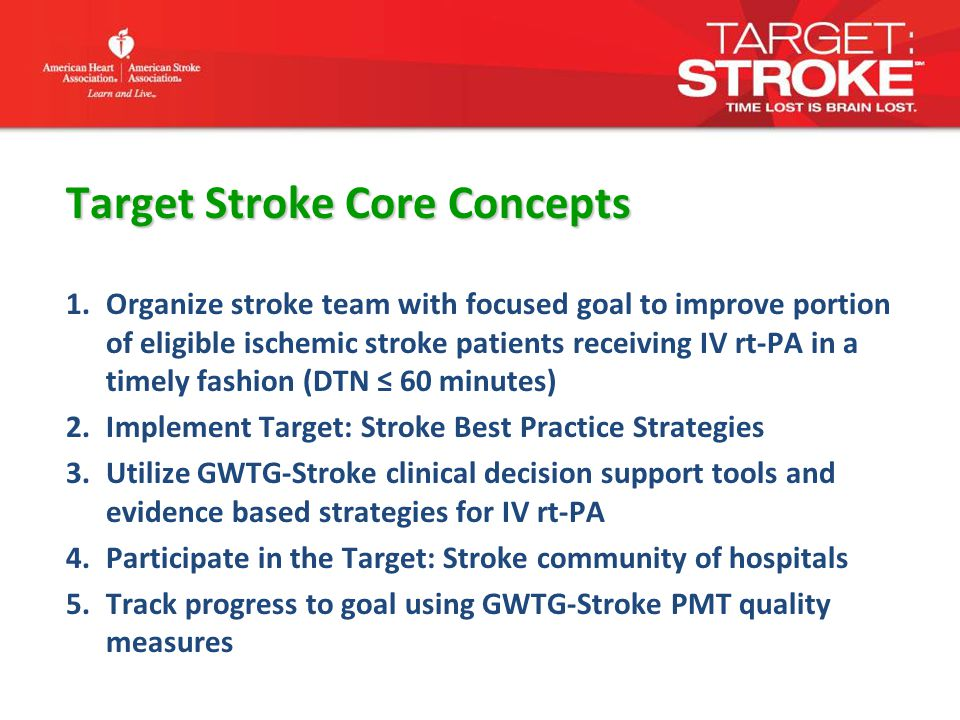 Target Stroke Core Concepts 1.Organize stroke team with focused goal to improve portion of eligible ischemic stroke patients receiving IV rt-PA in a timely fashion (DTN ≤ 60 minutes) 2.Implement Target: Stroke Best Practice Strategies 3.Utilize GWTG-Stroke clinical decision support tools and evidence based strategies for IV rt-PA 4.Participate in the Target: Stroke community of hospitals 5.Track progress to goal using GWTG-Stroke PMT quality measures
