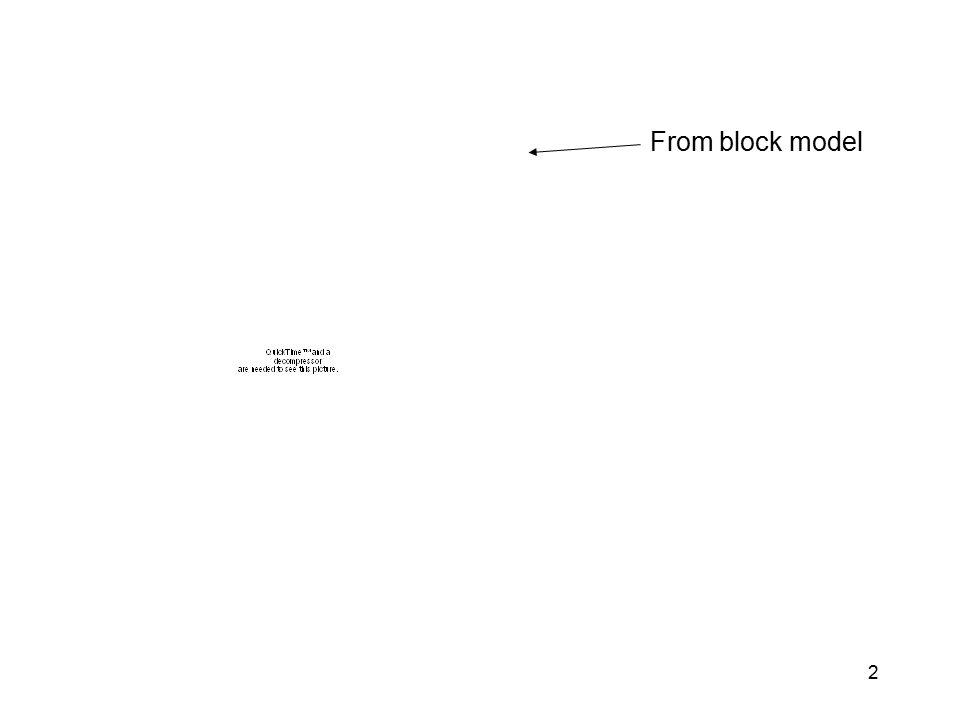 2 From block model