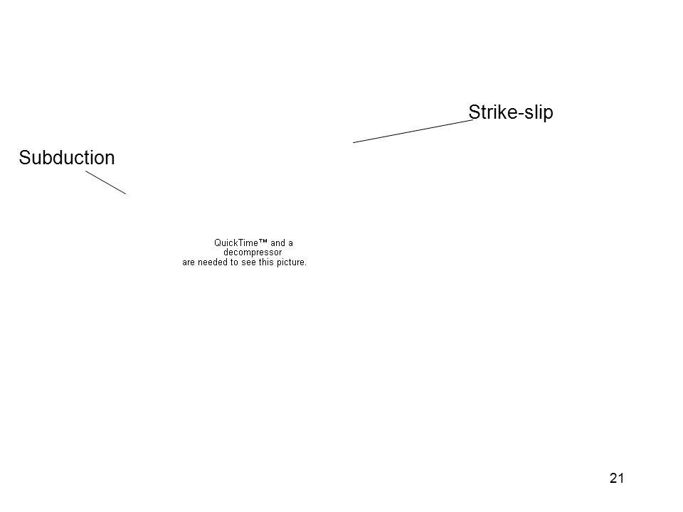 21 Strike-slip Subduction