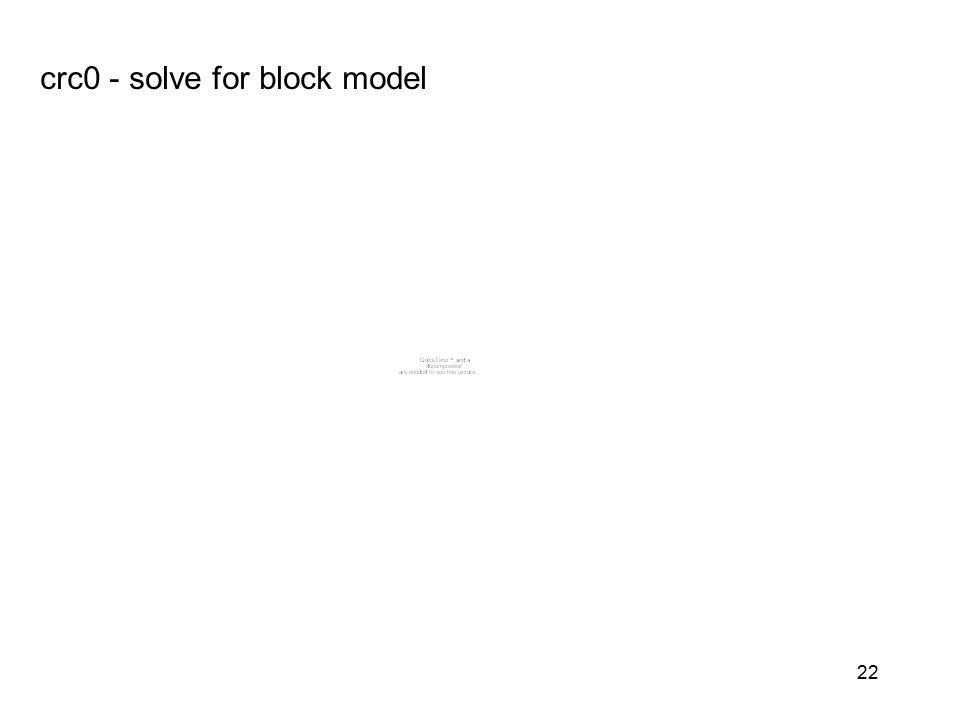 22 crc0 - solve for block model