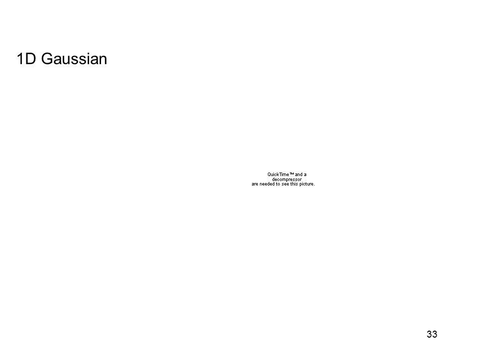33 1D Gaussian