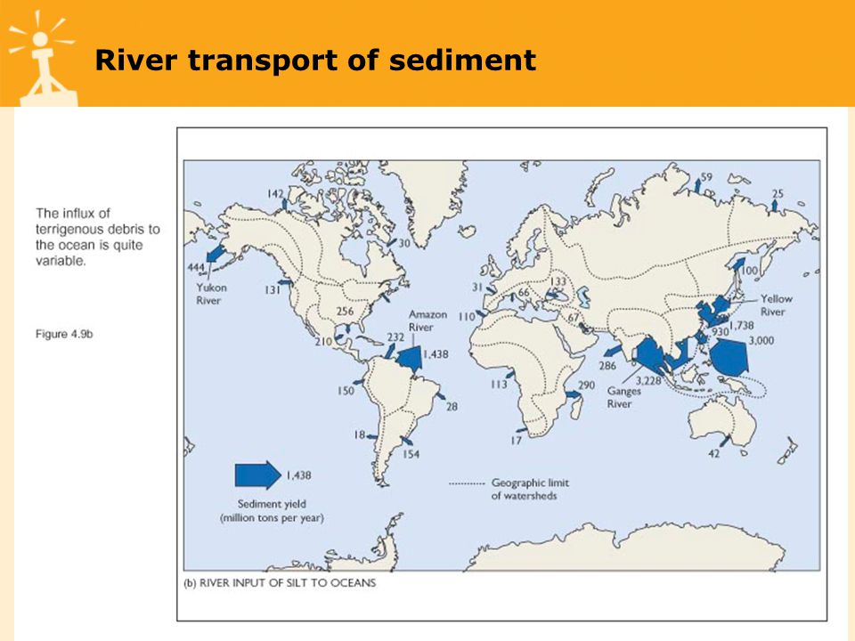 River transport of sediment