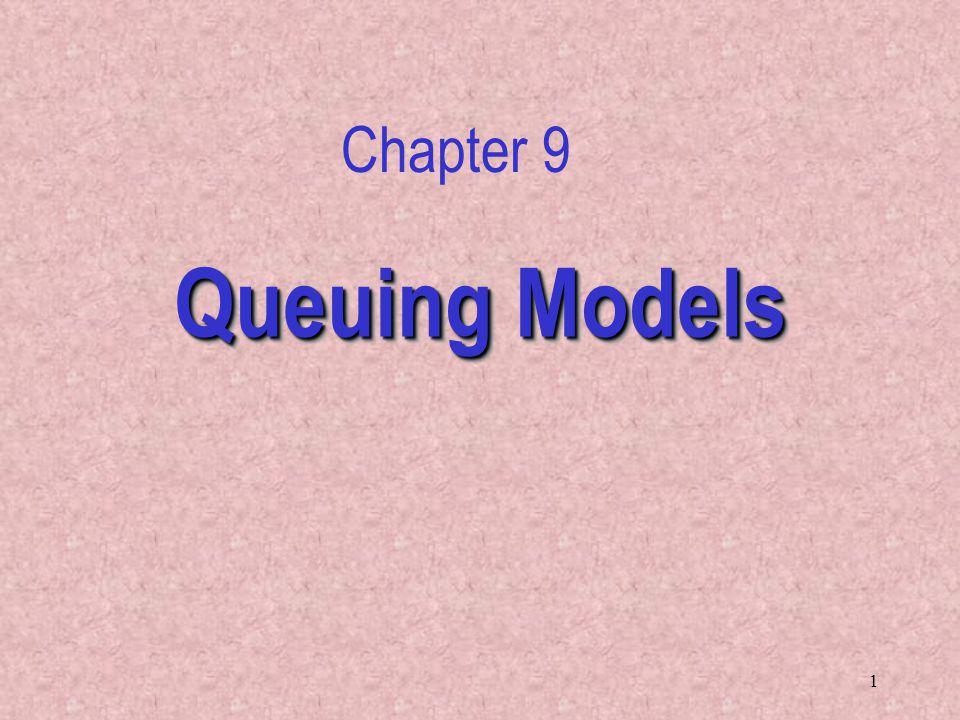 32 Little's Formulas represent important relationships between L, L q, W, and W q.