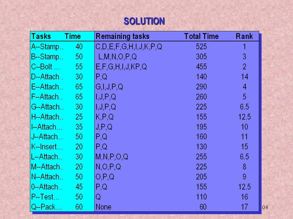 104 SOLUTION