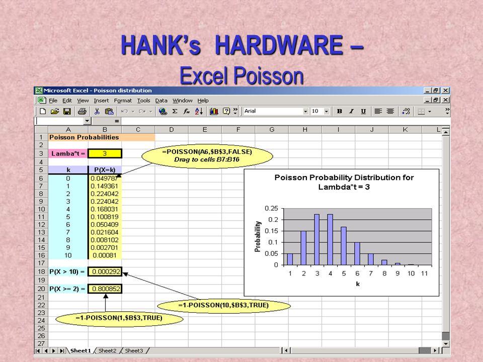 11 HANK's HARDWARE – Excel Poisson