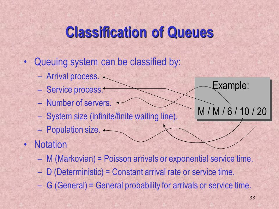 33 Queuing system can be classified by: –Arrival process. –Service process. –Number of servers. –System size (infinite/finite waiting line). –Populati