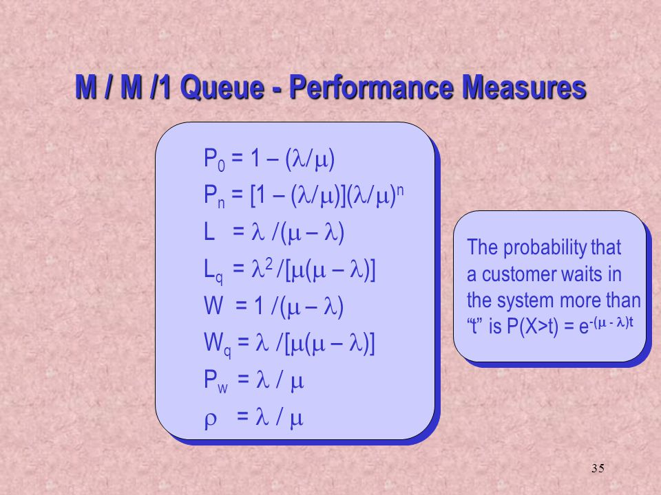 """35 The probability that a customer waits in the system more than """"t"""" is P(X>t) = e - (  - )t The probability that a customer waits in the system more"""