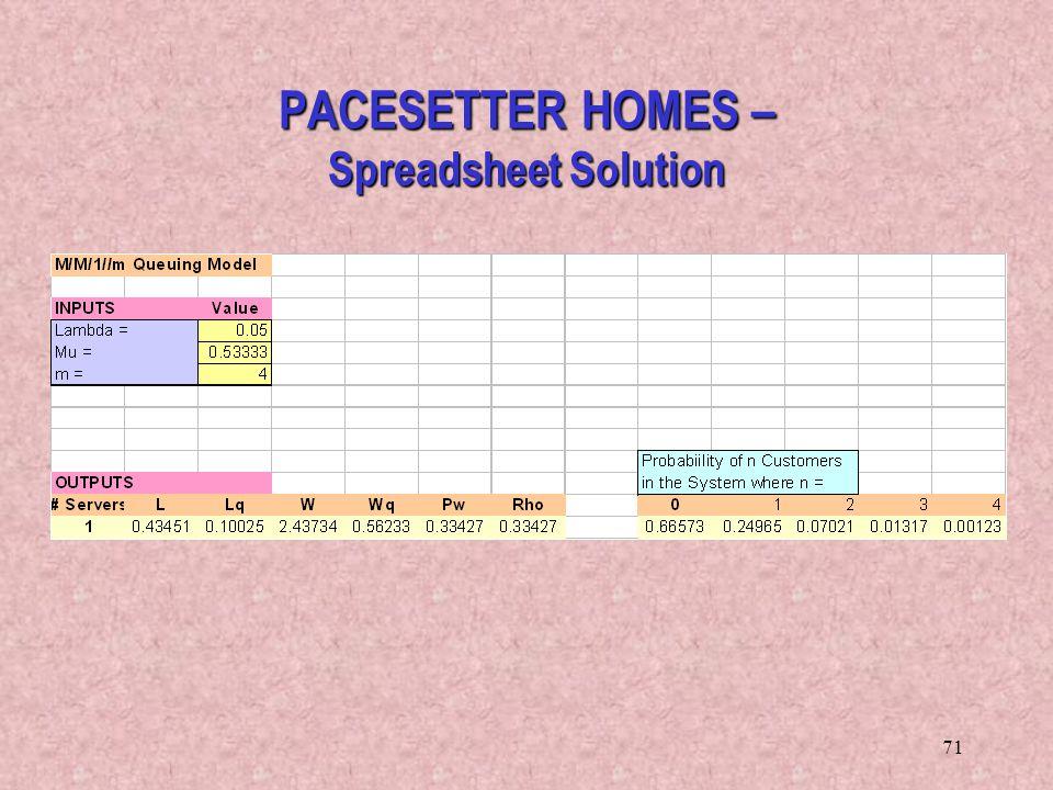 71 PACESETTER HOMES – Spreadsheet Solution