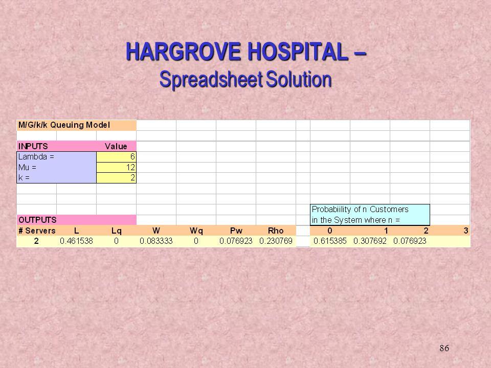 86 HARGROVE HOSPITAL – Spreadsheet Solution