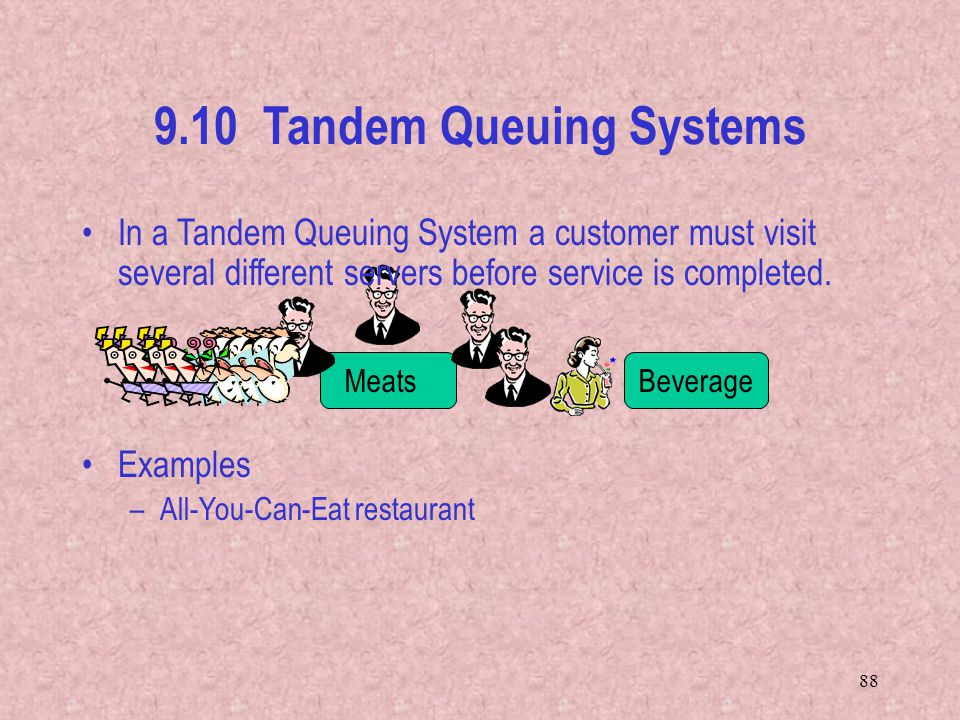 88 Beverage Meats In a Tandem Queuing System a customer must visit several different servers before service is completed. 9.10 Tandem Queuing Systems