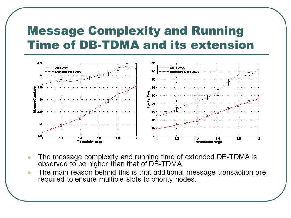 Message Complexity and Running Time of DB-TDMA and its extension The message complexity and running time of extended DB-TDMA is observed to be higher