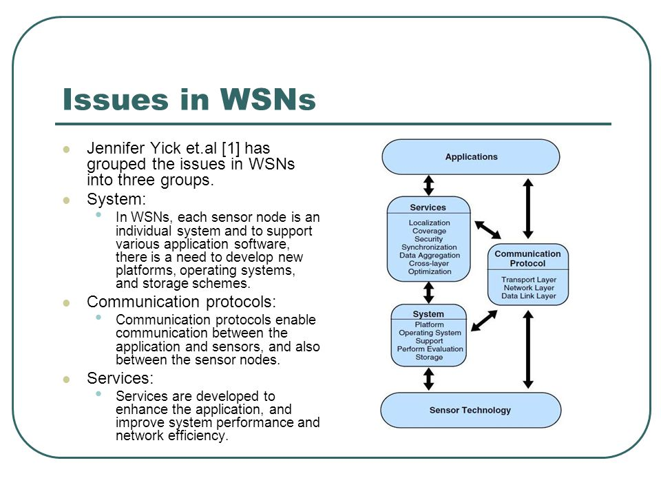 Issues in WSNs Jennifer Yick et.al [1] has grouped the issues in WSNs into three groups. System: In WSNs, each sensor node is an individual system and