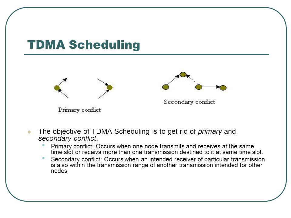 TDMA Scheduling The objective of TDMA Scheduling is to get rid of primary and secondary conflict. Primary conflict: Occurs when one node transmits and